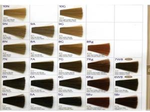 wella-hair-colour